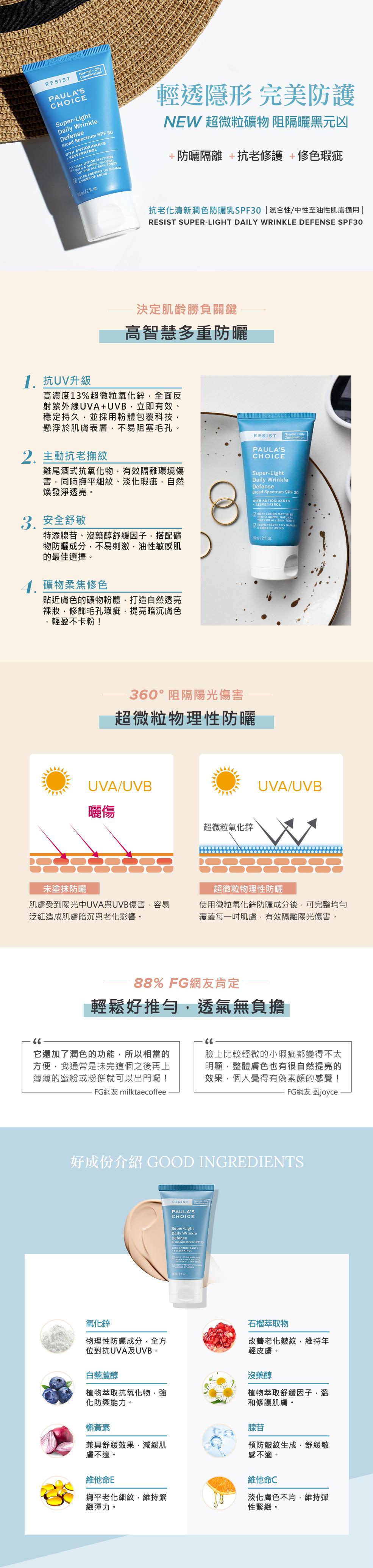 抗老化清新潤色防曬乳,輕透隱形完美防護,超微粒物理防曬配方,低敏不刺激、撫紋抗老、修色遮瑕,中至油、混合肌適用。四合一防曬機制,敏感油肌也能安心抗日。高效抗UV升級,含物理性超微粒氧化鋅防曬成分,全面反射紫外線UVA/UVB,立即有效穩定持久。主動撫紋抗老,協同8種抗氧化物,增強肌膚防護力,修護老化暗沉,重現緊緻光澤。安全舒敏零負擔,溫和礦物防曬,特添腺苷、沒藥醇舒緩因子,獨特懸浮微粒科技,不易阻塞毛孔。礦物柔焦修色,貼近膚色的礦物粉底,搭配高延展性質清爽質地,可迅速打造自然透亮裸妝感。